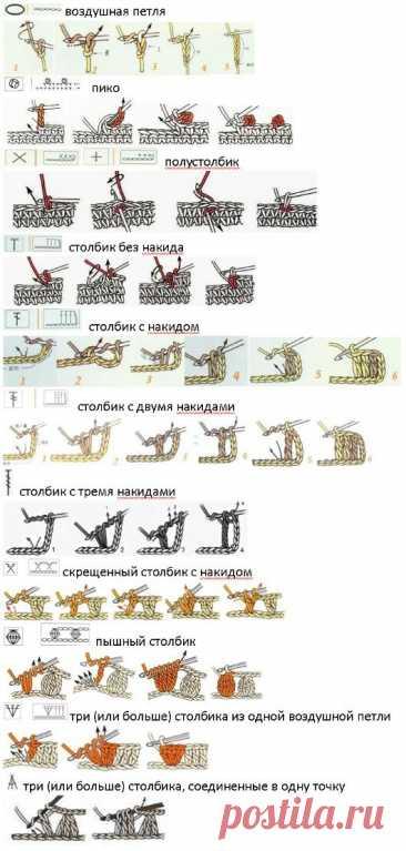 Топ-10 сеточек крючком со схемами - вяжем для будущих теплых дней! | Вязалки Веселого Хомяка | Яндекс Дзен