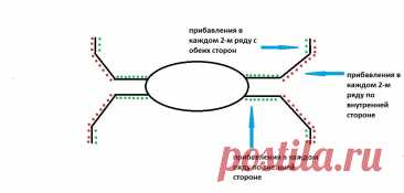Реглан-погон: как приступить к вязанию? Легко!   SIBKNITTING // Канал о вязании   Яндекс Дзен
