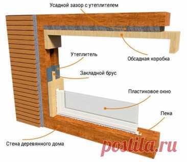Строительство домов из профилированного бруса под ключ - Вологодский ДСК