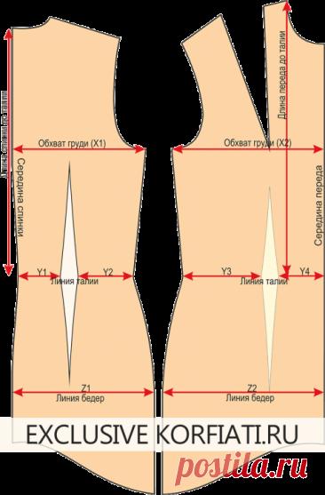 Выкройка-основа платья для скачивания от А. Корфиати