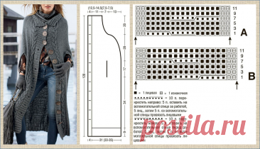 Волшебные кейпы и накидки для вашей весны - модели со схемами - вязание спицами | МНЕ ИНТЕРЕСНО | Яндекс Дзен