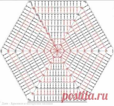 Жакеты крючком со схемами   Красивое и интересное вязание   Яндекс Дзен