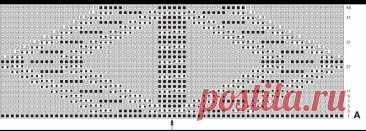 Подборка моделей от 4 мая. Описания и схемы.   knitting_in_trendd   Яндекс Дзен