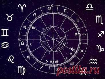 Знаки зодиака, которые способны предвидеть события   Астрору