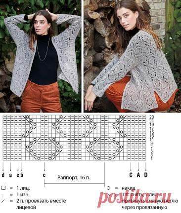 Кружевной кардиган — схема вязания спицами с описанием на BurdaStyle.ru