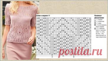 Кофточки цвета весенней розовой сакуры - вязание спицами - модели плюс схемы | МНЕ ИНТЕРЕСНО | Яндекс Дзен