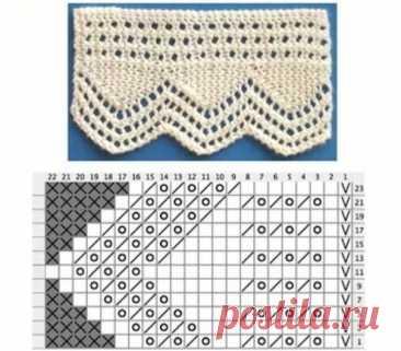 Подборка схем вязания спицами для кромки изделия