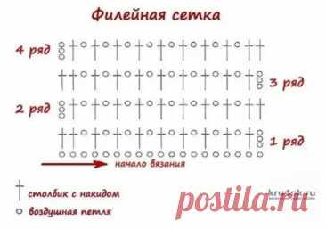 Большая подборка узоров для вязания крючком | Домашние хлопоты | Яндекс Дзен