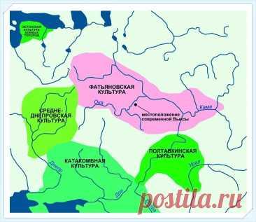Загадка поселений фатьяновцев – древних предков русских   История России   Яндекс Дзен