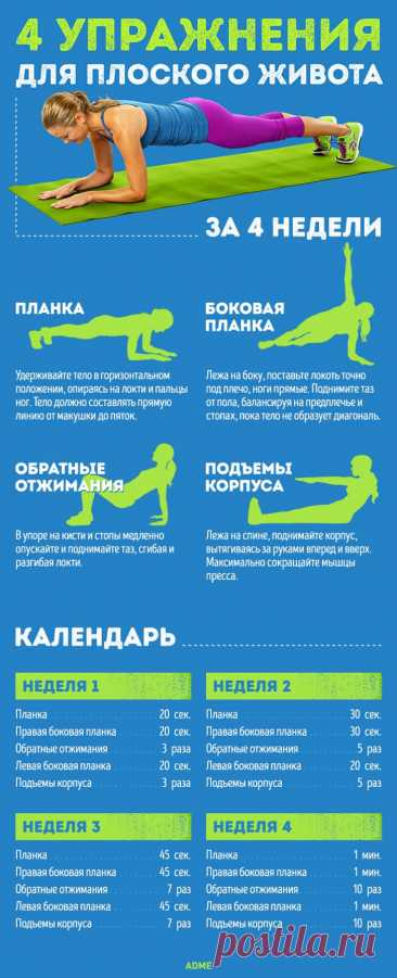 4 упражнения, чтобы уменьшить живот всего за 4 недели   Диеты со всего света