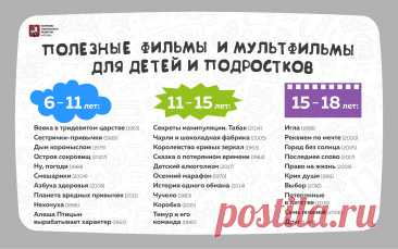 Детская иподростковая зависимость: как рассказать ребенку овреде табака, алкоголя инаркотиков - Департамент труда и социальной защиты населения города Москвы