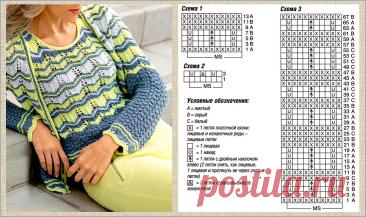 15 ажурных кофточек в полоску в цветах морских волн - вязание спицами | МНЕ ИНТЕРЕСНО | Яндекс Дзен