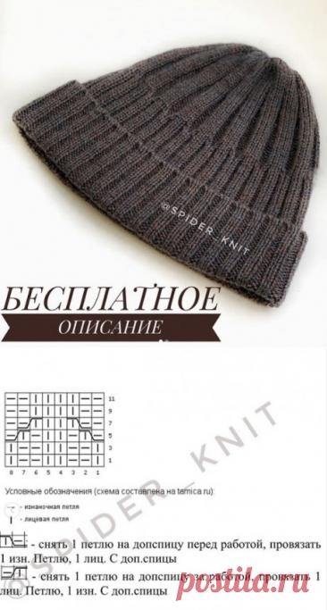 Мужская шапка спицами, пошаговое описание, Вязание для мужчин спицами