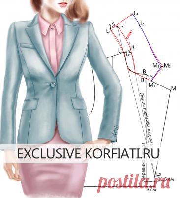 Пиджачный воротник с цельнокроеной стойкой - выкройка от Корфиати Пиджачный воротник с цельнокроеной стойкой. Выкройка воротника пиджачного типа для жакета и пальто - простое построение по базовой выкройке.