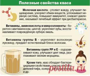 Квас при похудении: калорийность, польза и рецепты | medisra.ru