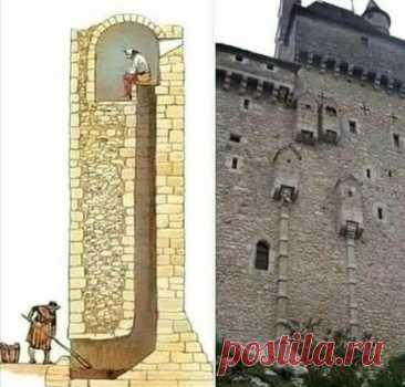 Как выглядели туалеты средневекового замка