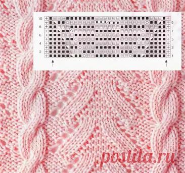 Детские пледы связанные спицами. Идеи для вязания и схемы узоров. | Юлия Жданова | Яндекс Дзен