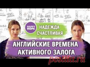 """1. АНГЛИЙСКИЕ ВРЕМЕНА """"МАТРИЦА-ТОРТ АКТИВНОГО ЗАЛОГА"""""""