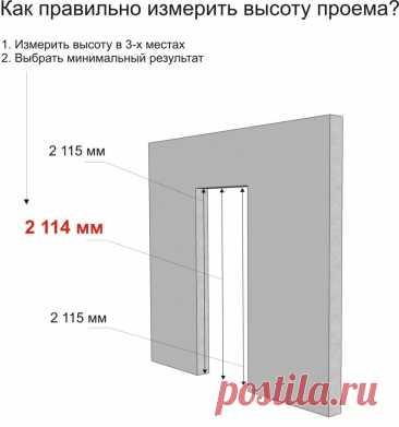 Размеры двери как определить самостоятельно без ошибок