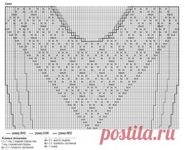 Обзор журнала Бурда.Вязание 1 выпуск 2021 года: предсказываю изданию успех в будущем. Понравилось очень много моделей | Не от скуки, руки - крюки | Яндекс Дзен
