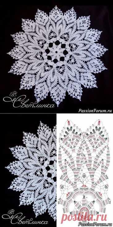 34 Ideas Crochet Mandala Diagram English