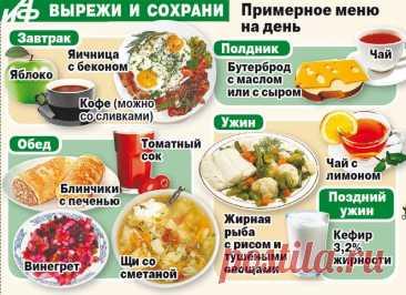 пп рецепты на каждый день: 2 тыс изображений найдено в Яндекс.Картинках