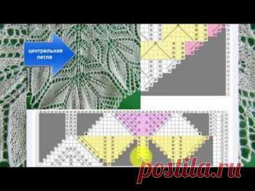 Схема вязания шали Харуни. Вязание шали харуни! #ЛюдмилаТен