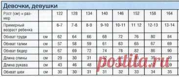 таблица размеров одежды для 10 _-12 лет девочки - Google Search
