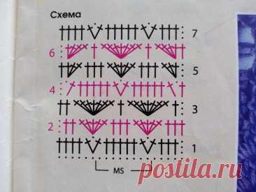 15 ажурных узоров крючком со схемами   Молния: мастерская Xev   Яндекс Дзен