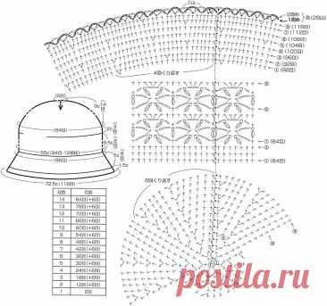 как связать шляпу с полями спицами: 2 тыс изображений найдено в Яндекс.Картинках