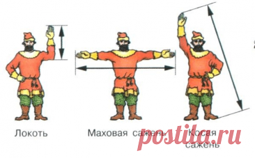 Старая русская система мер