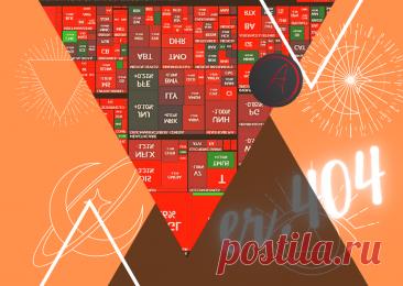 Факторов нового краха фондовой биржи в 2021 году немало, но вероятно недостаточно   Инвестиции без ума   Яндекс Дзен