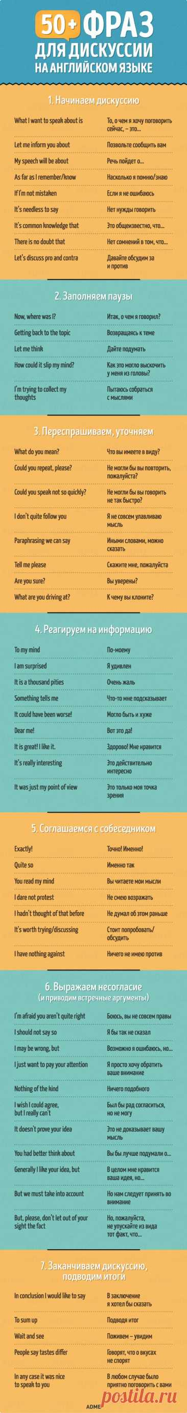 50+ English phrases which will help to prove brilliantly in communication