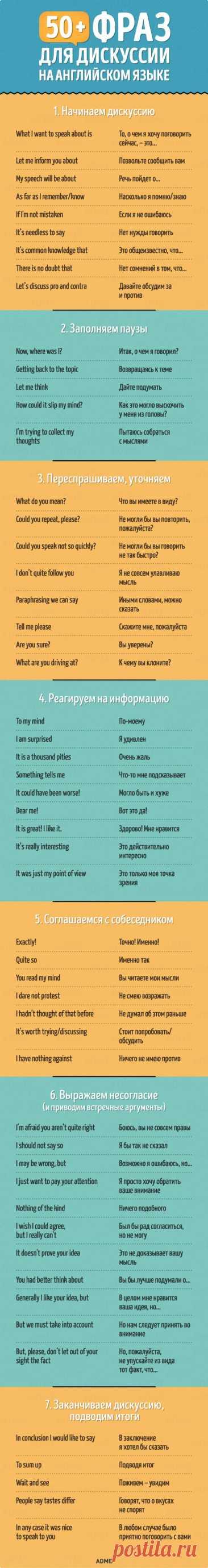 50 + de las frases inglesas, que ayudarán es brillante darse a conocer en la comunicación