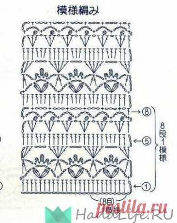 Юбка крючком / Вязание