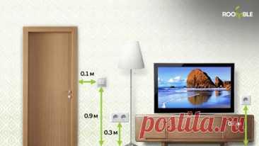 Шпаргалки: где правильно располагать розетки и выключатели - Сделай сам - медиаплатформа МирТесен