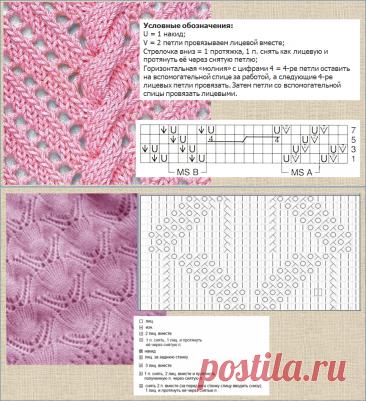 Для тех кто вяжет спицами: еще 20 схем интересных узоров для вязания спицами   МНЕ ИНТЕРЕСНО   Яндекс Дзен