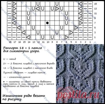 """Мини-шишечки """"Лямур-тужур"""" - новый ажурный узор с подробным описанием вязания и схемой"""