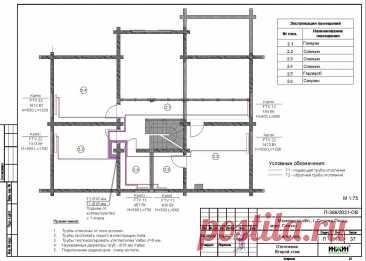 Проект отопления частного дома, пример 1601