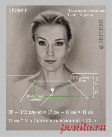 Как расчитать количество рядов для выреза горловины при вязании реглана сверху | вязание-нескучное хобби | Яндекс Дзен