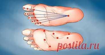 Китайский массаж ног