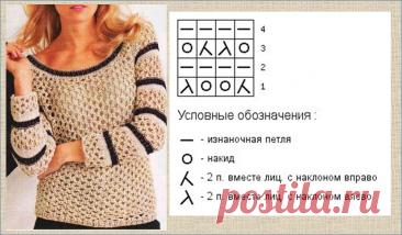 Ажурный весенний джемпер крючком - 30 интересных моделей со схемами вязания   МНЕ ИНТЕРЕСНО   Яндекс Дзен