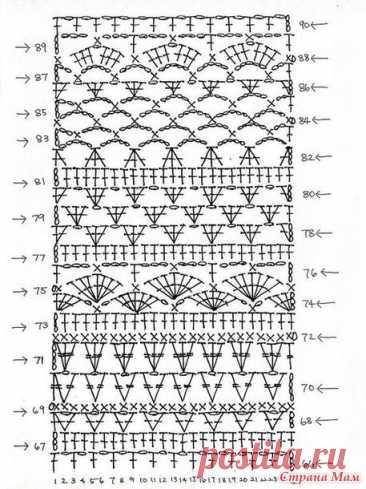 """Это нежное платье с красивым древнегреческим названием """"Спарта"""" выполнено разнообразными ажурными узорами. Автор платья Автор модели Ольга Захарченко Tulipolga."""