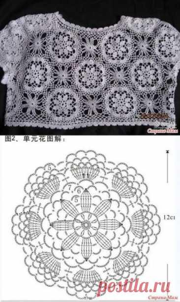 Схемы вязания из мотивов