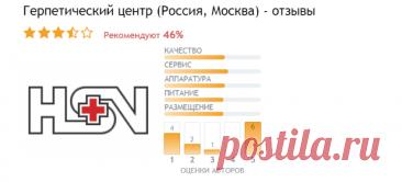 Отзывы о Герпетический центр (Россия, Москва)