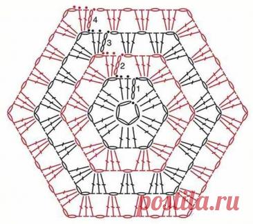 Пледы из шестигранных мотивов крючком | 38 рукоделок | Яндекс Дзен