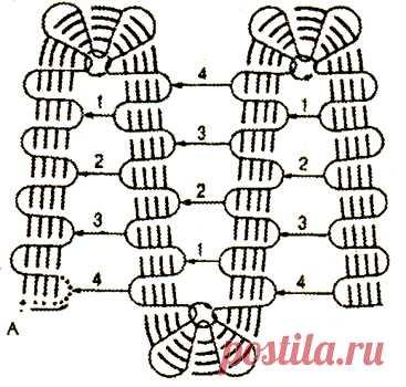Способы соединения тесьмы в брюггском кружеве. (Мастер-класс) | Klubka.net