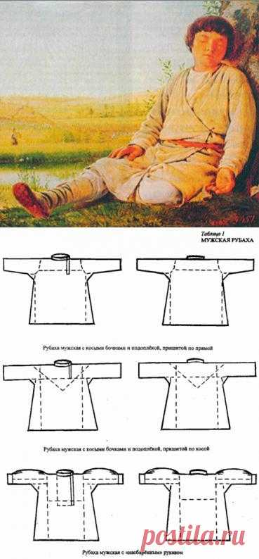 Блоги@Mail.Ru: Мужской костюм