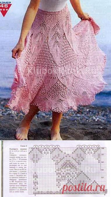 Две шикарные юбки спицами | Вязание для женщин | Вязание спицами и крючком. Схемы вязания.
