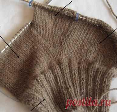 В умеренных российских широтах не всегда спасают модные кожаные перчатки. Зимние морозы, господствующие в наших краях, вынуждают позаботиться о собственных ручках. Вот и приходится брать в руки…